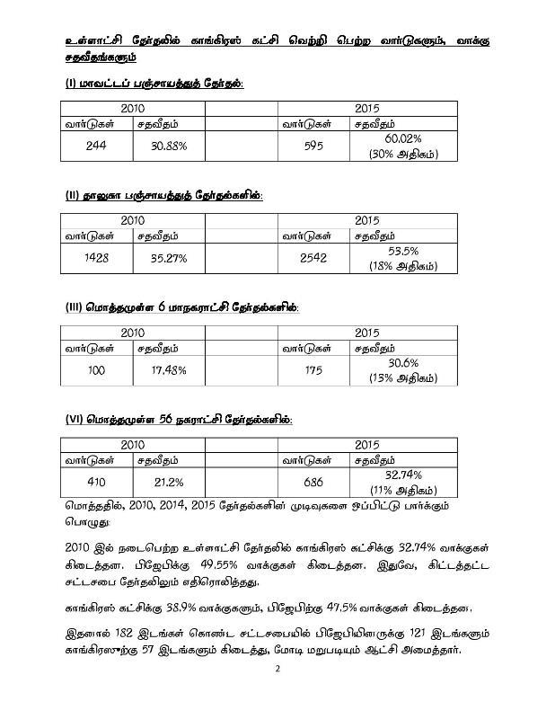 Gujarath Panchayath Elections-2015-page-002
